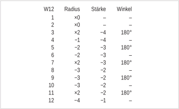 /static/pb12/rules/tables/divergence.png